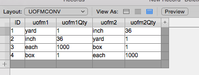 Unit of Measure conversion table in FileMaker Pro